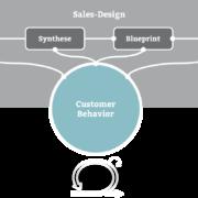 Sales-Design